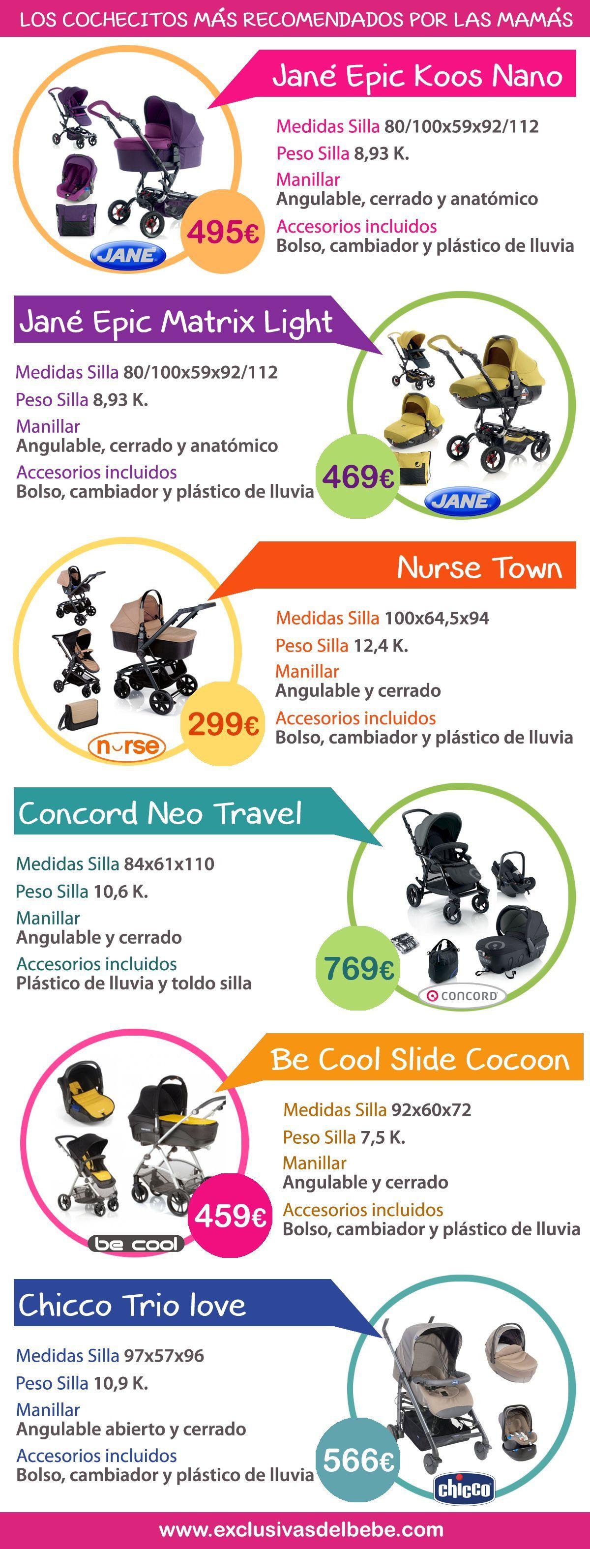 carritos_bebe